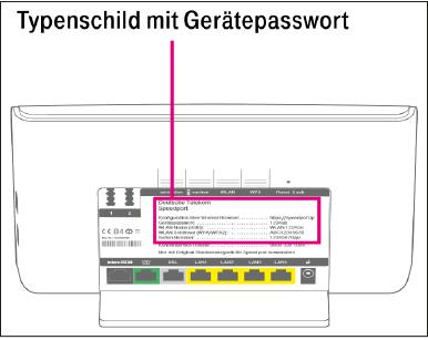 speedport router passwort